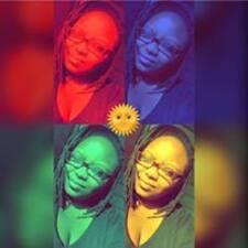 Charrise felhasználói profilja
