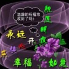 Perfil do utilizador de 桂金