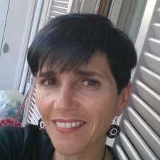 Profilo utente di Andreana