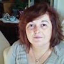Maria Sabina - Profil Użytkownika