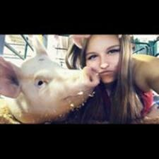 Cayla - Uživatelský profil