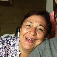 María Elena User Profile