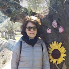 Nutzerprofil von Maria Leonor