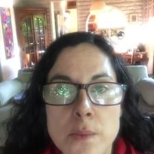 Profil korisnika Daprietof