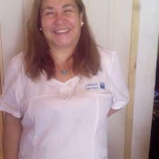 Ana Orietta - Profil Użytkownika
