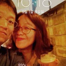 Kwang Hee - Profil Użytkownika