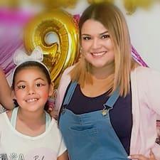 Gina Paola - Profil Użytkownika