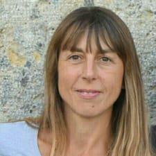 Maria Silvia - Uživatelský profil