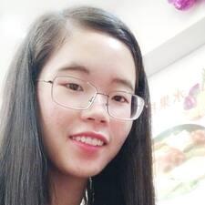 Profil utilisateur de 惠圆