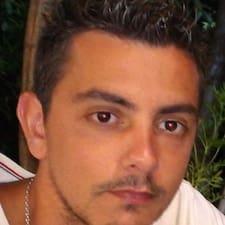 Profil utilisateur de Σταυροσ