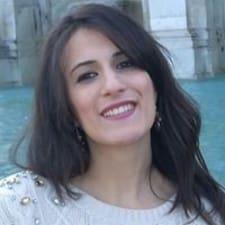 Maryam - Profil Użytkownika
