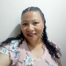 Profilo utente di Zulma Janeth