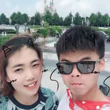 Shaoyan Brukerprofil