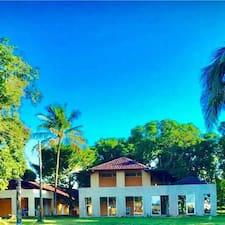 Profil Pengguna Hotel Campestre