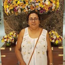 Anju felhasználói profilja