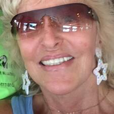 Marie Helene - Profil Użytkownika