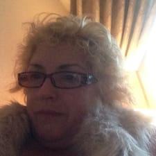 Loraine - Profil Użytkownika