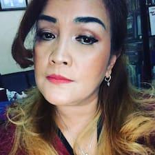 Tengku Ade Iswahyudi Kullanıcı Profili