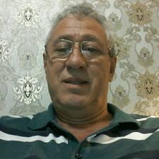 Luiz Antonio - Uživatelský profil