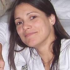 Anabella User Profile