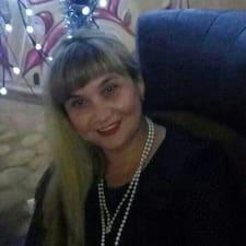 Ангелина - Uživatelský profil