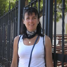 Brigitte - Uživatelský profil