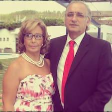 Perfil de usuario de Nélia & António