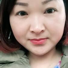 林 - Uživatelský profil