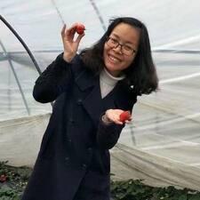 桃子姐姐 - Profil Użytkownika
