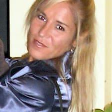 Stella Maris - Profil Użytkownika