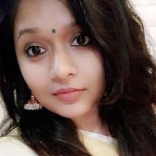 Angita felhasználói profilja