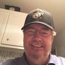 Ted felhasználói profilja