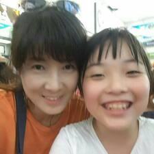 โพรไฟล์ผู้ใช้ Sunny