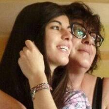 Profil utilisateur de Antonietta