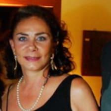 Henkilön Maria De Lourdes käyttäjäprofiili