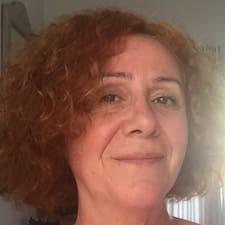 Béatrice felhasználói profilja