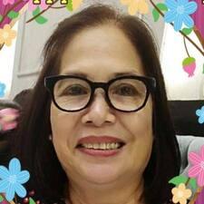 Profil Pengguna Fely