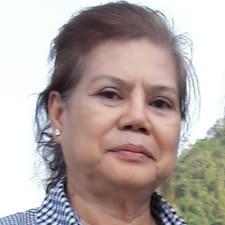 Chaveewan User Profile