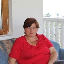Mayvala User Profile