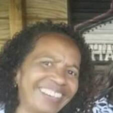 Margareth User Profile