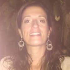 Profil korisnika Silvia Maria
