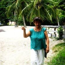 Profil utilisateur de Luz Myriam