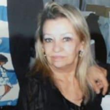 Maria Helena User Profile