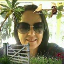 Imaculada - Profil Użytkownika