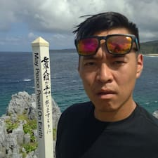 Hoang Felix - Uživatelský profil