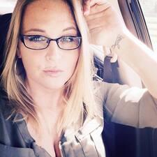 Candice Kullanıcı Profili