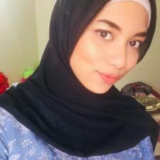 Profil utilisateur de Hieda Hazniessa