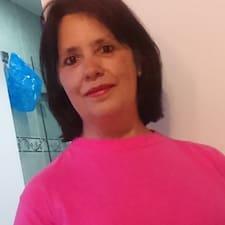 Maria Teresa Kullanıcı Profili