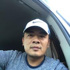 Profil korisnika Bizhang