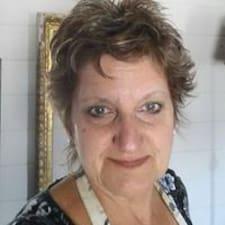 Martie - Uživatelský profil